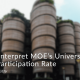 How To Interpret MOE University Cohort Participation Rate